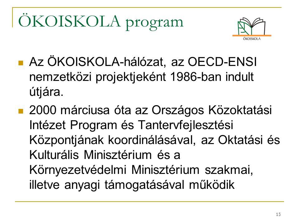 ÖKOISKOLA program Az ÖKOISKOLA-hálózat, az OECD-ENSI nemzetközi projektjeként 1986-ban indult útjára.