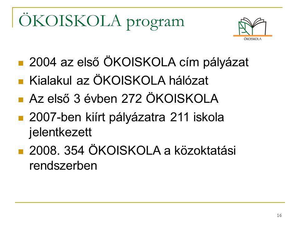 ÖKOISKOLA program 2004 az első ÖKOISKOLA cím pályázat