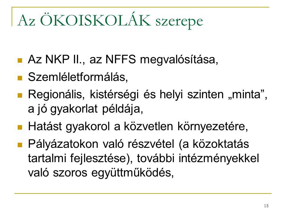 Az ÖKOISKOLÁK szerepe Az NKP II., az NFFS megvalósítása,