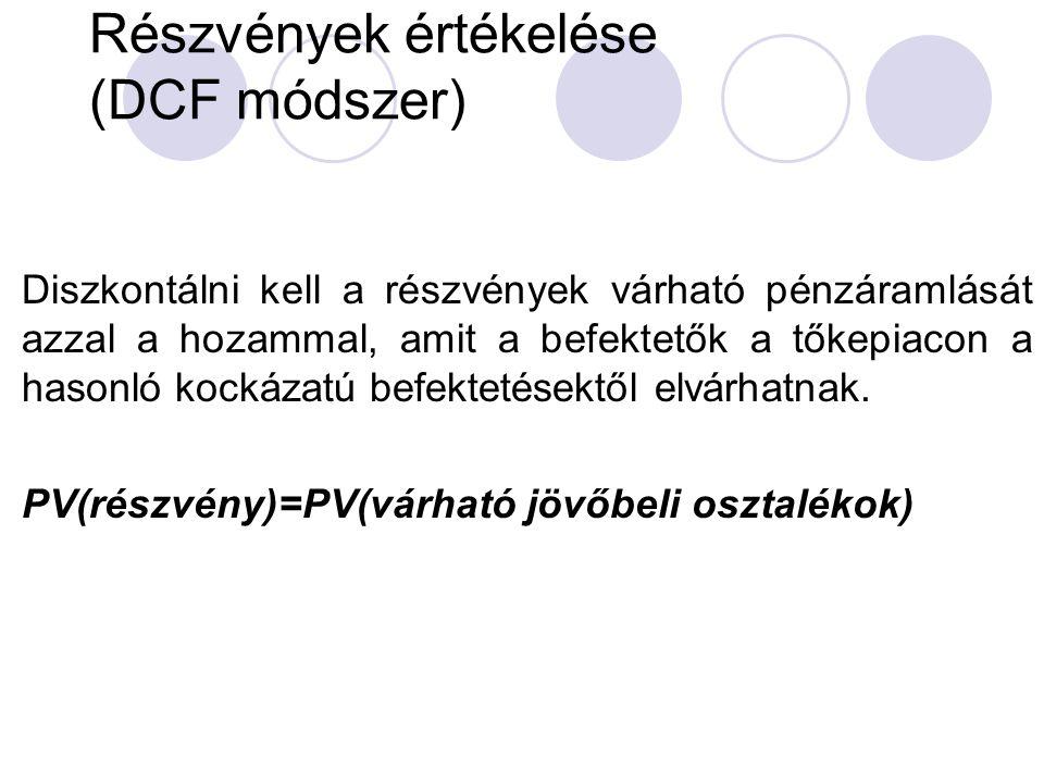 Részvények értékelése (DCF módszer)