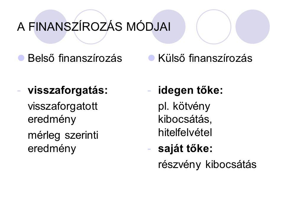 A FINANSZÍROZÁS MÓDJAI
