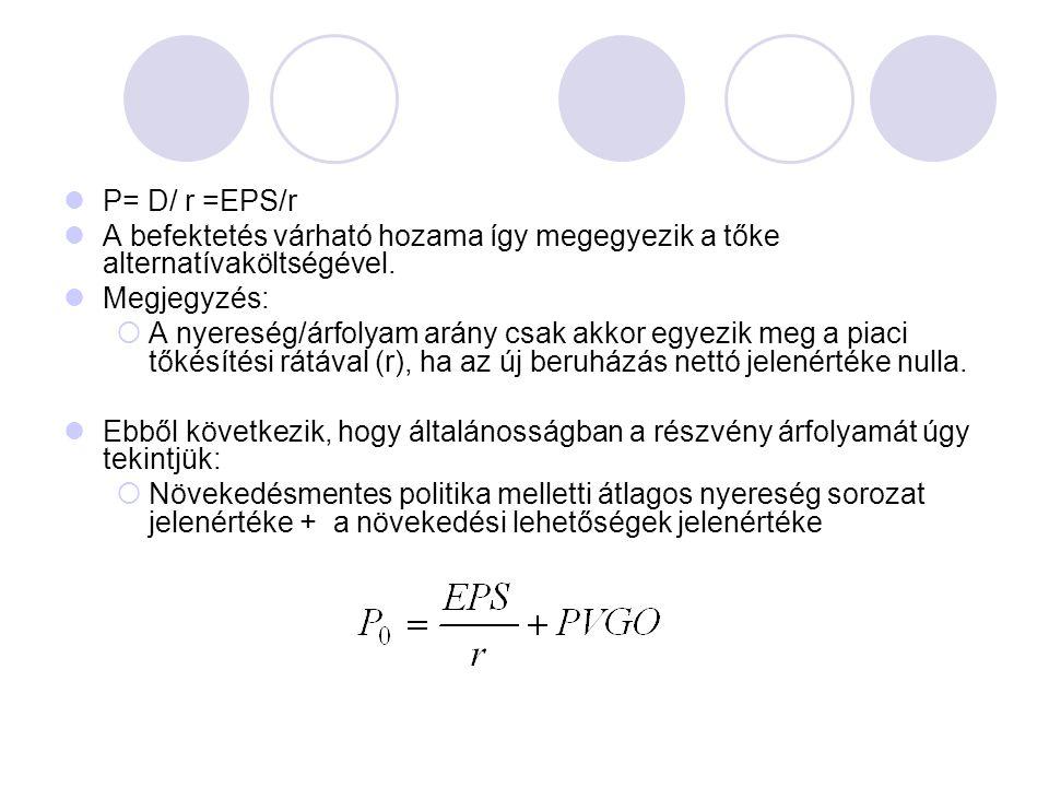 P= D/ r =EPS/r A befektetés várható hozama így megegyezik a tőke alternatívaköltségével. Megjegyzés: