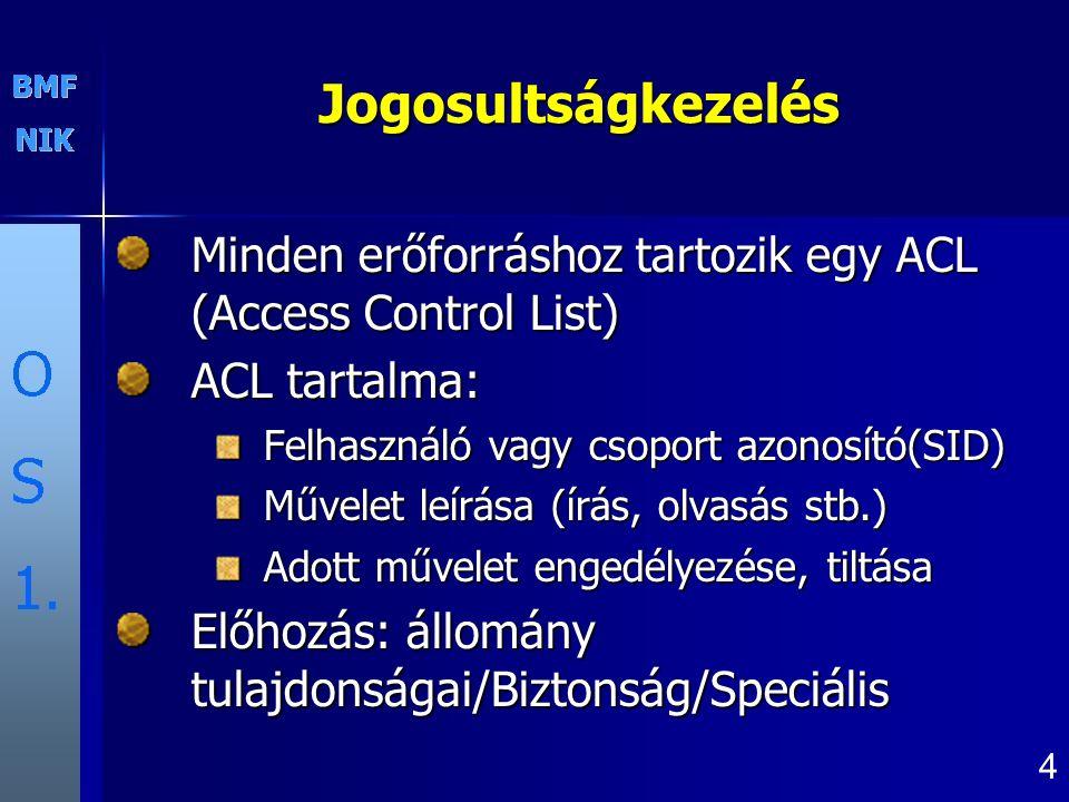 Jogosultságkezelés Minden erőforráshoz tartozik egy ACL (Access Control List) ACL tartalma: Felhasználó vagy csoport azonosító(SID)