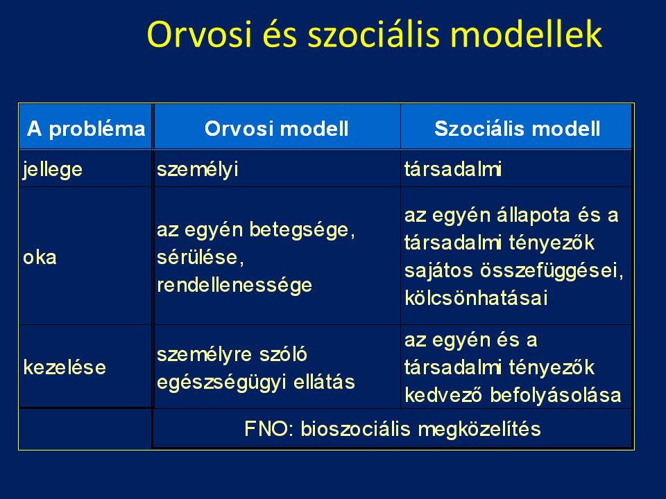 Orvosi és szociális modellek