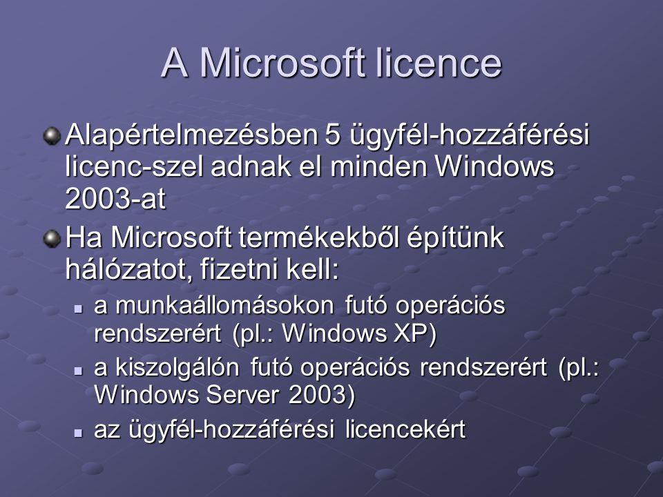 A Microsoft licence Alapértelmezésben 5 ügyfél-hozzáférési licenc-szel adnak el minden Windows 2003-at.