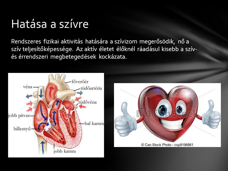 Hatása a szívre