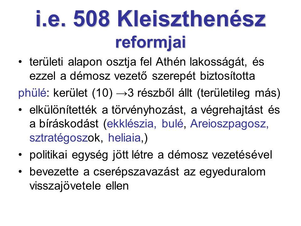 i.e. 508 Kleiszthenész reformjai