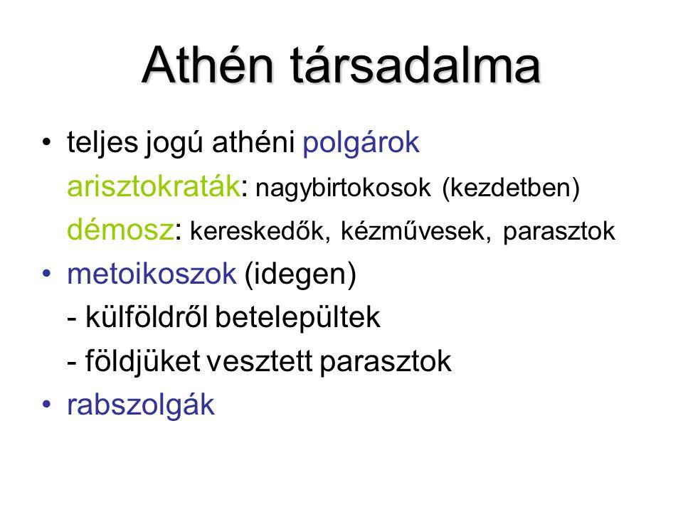 Athén társadalma teljes jogú athéni polgárok