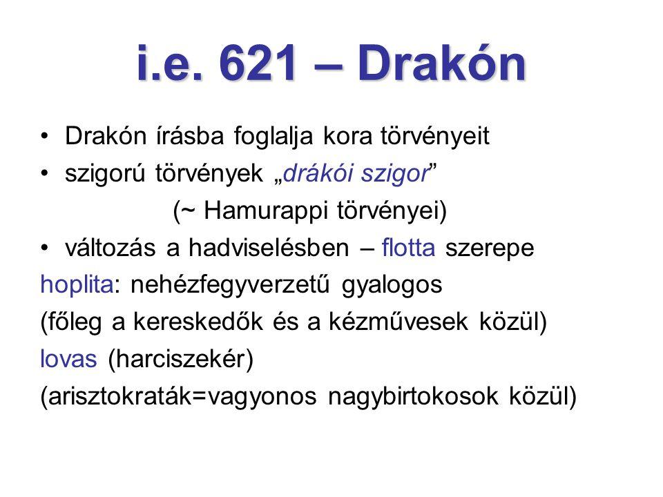 i.e. 621 – Drakón Drakón írásba foglalja kora törvényeit
