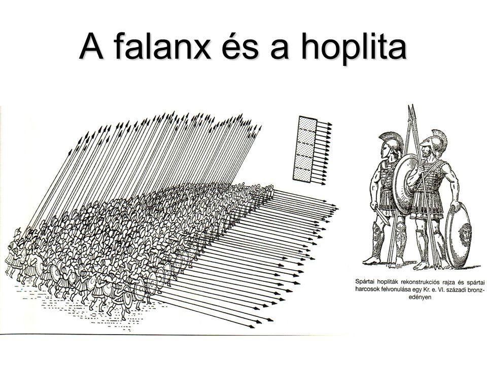 A falanx és a hoplita