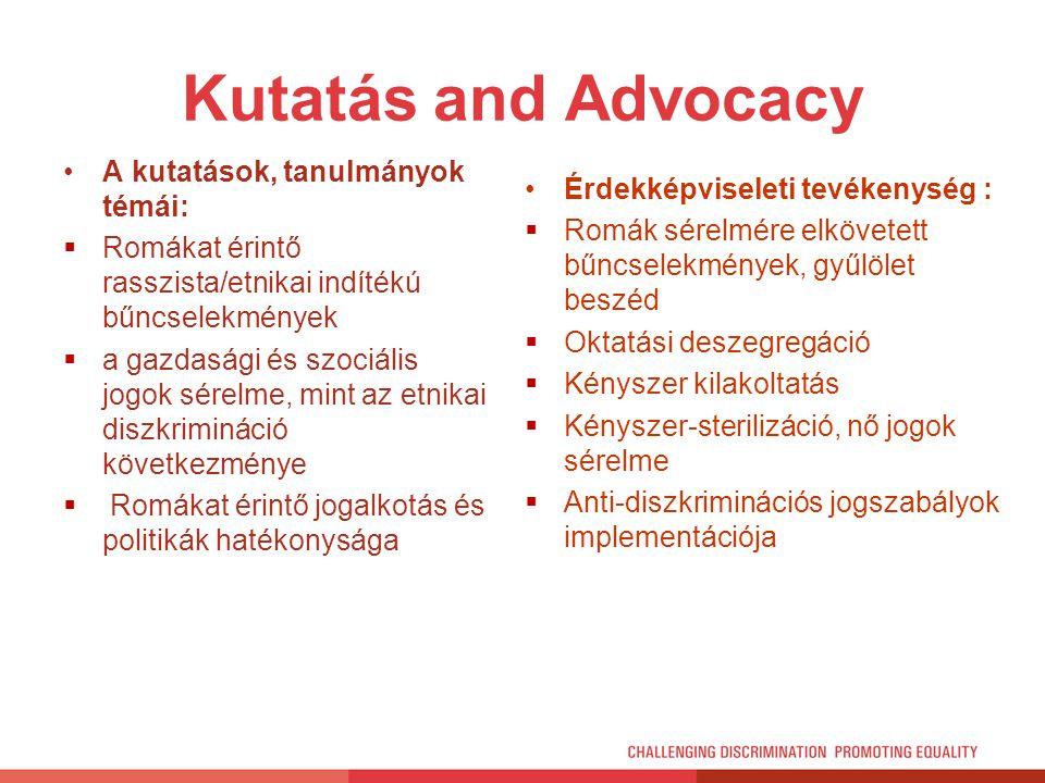 Kutatás and Advocacy A kutatások, tanulmányok témái: