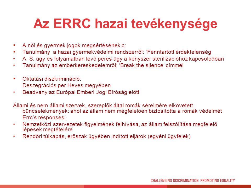 Az ERRC hazai tevékenysége