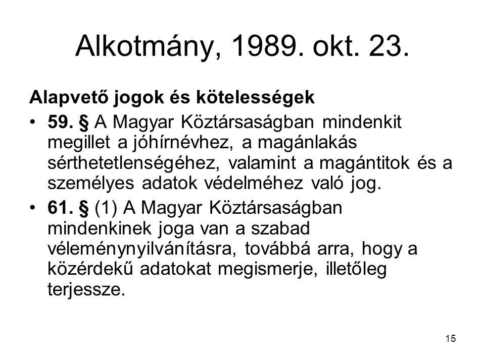 Alkotmány, 1989. okt. 23. Alapvető jogok és kötelességek