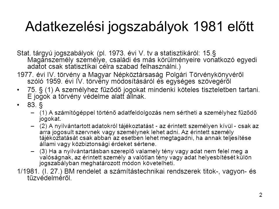 Adatkezelési jogszabályok 1981 előtt