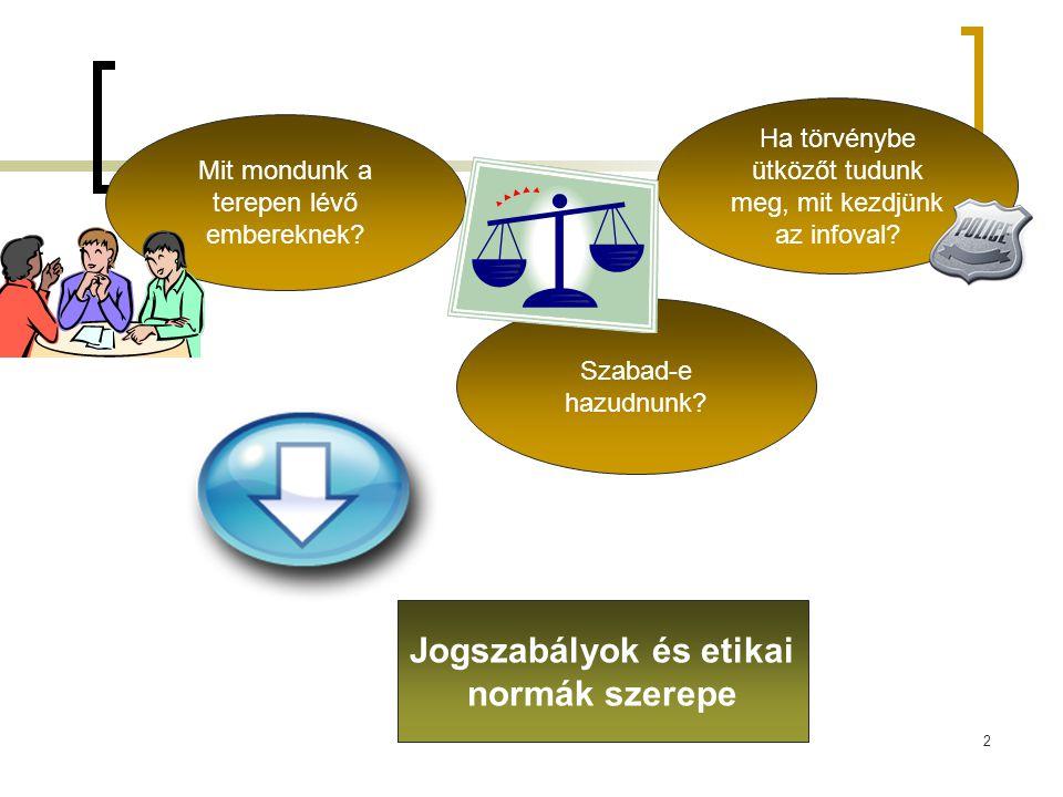 Jogszabályok és etikai normák szerepe