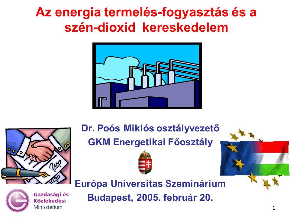 Az energia termelés-fogyasztás és a szén-dioxid kereskedelem