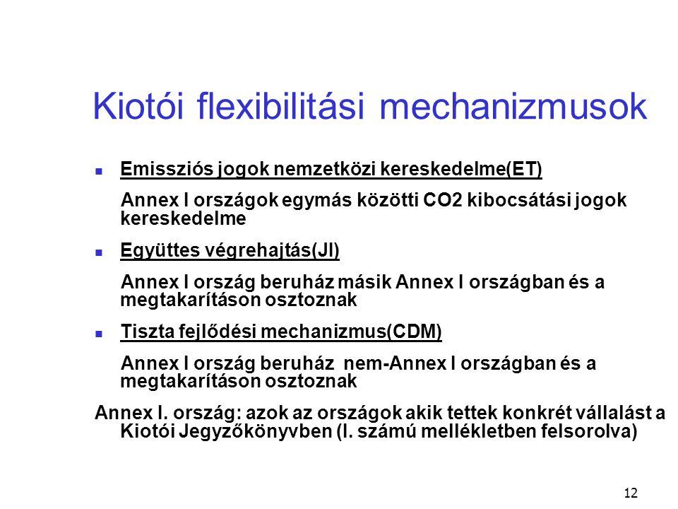 Kiotói flexibilitási mechanizmusok