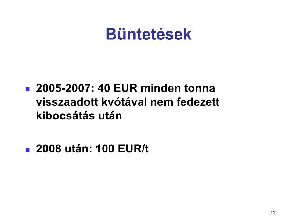 Büntetések 2005-2007: 40 EUR minden tonna visszaadott kvótával nem fedezett kibocsátás után. 2008 után: 100 EUR/t.