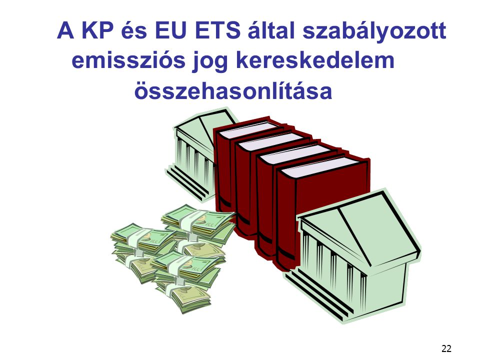 A KP és EU ETS által szabályozott emissziós jog kereskedelem összehasonlítása