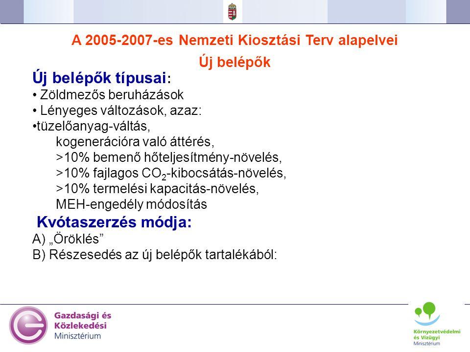 A 2005-2007-es Nemzeti Kiosztási Terv alapelvei