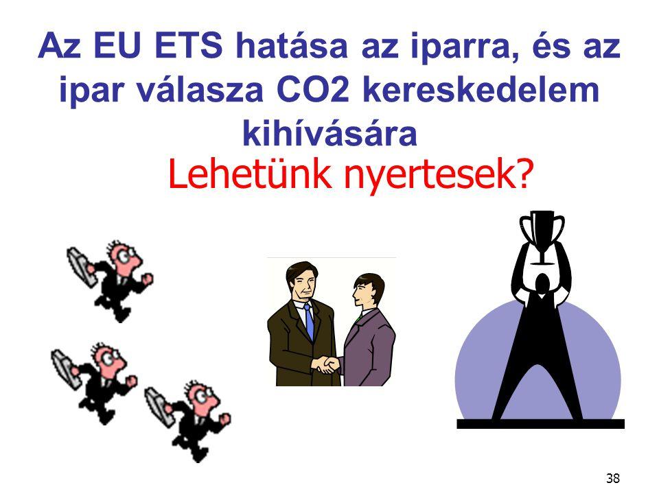 Az EU ETS hatása az iparra, és az ipar válasza CO2 kereskedelem kihívására