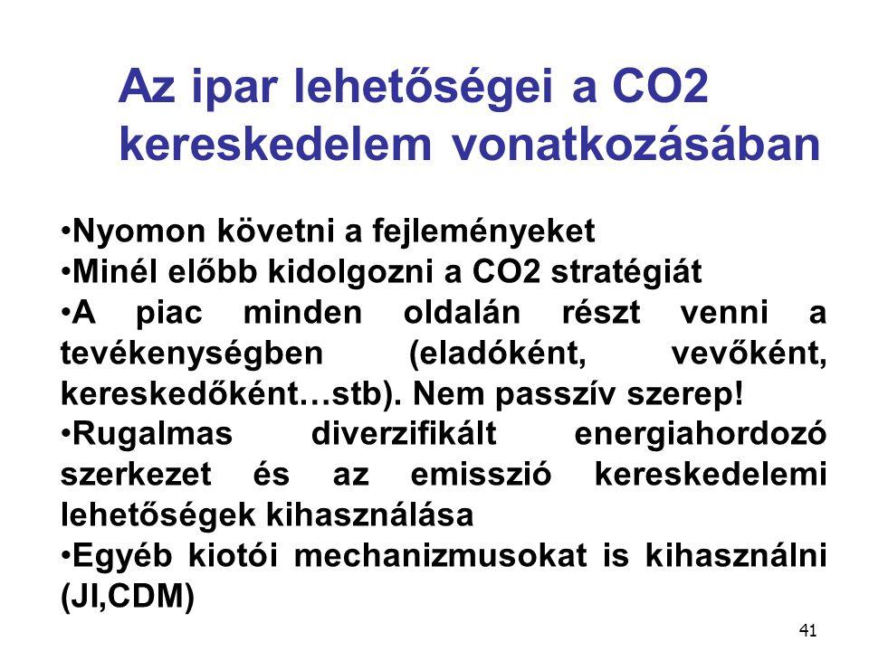 Az ipar lehetőségei a CO2 kereskedelem vonatkozásában