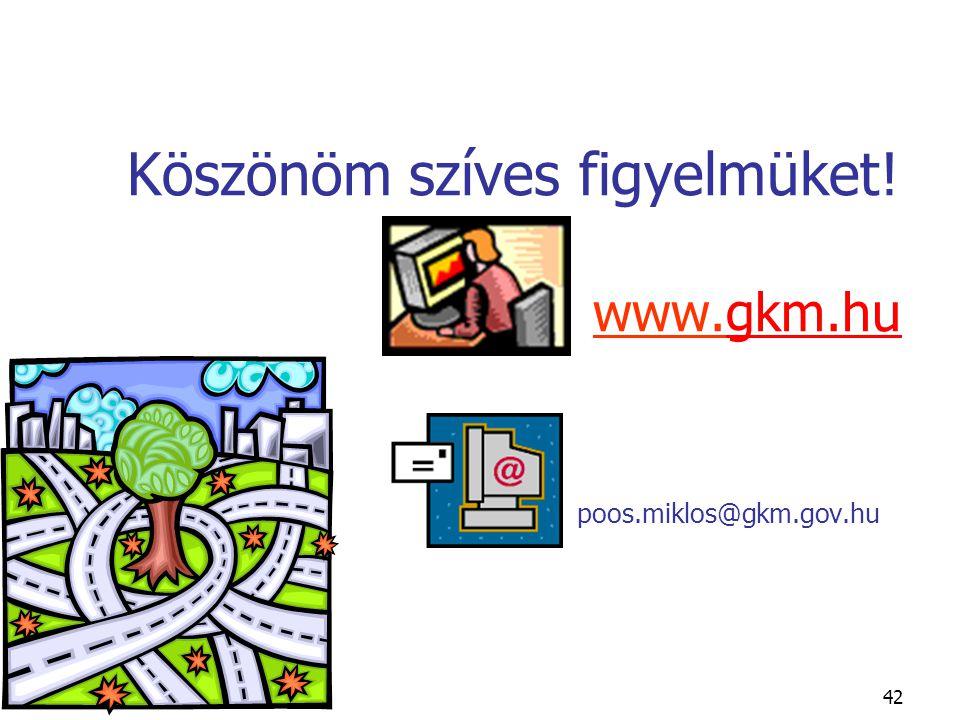 Köszönöm szíves figyelmüket! www.gkm.hu poos.miklos@gkm.gov.hu