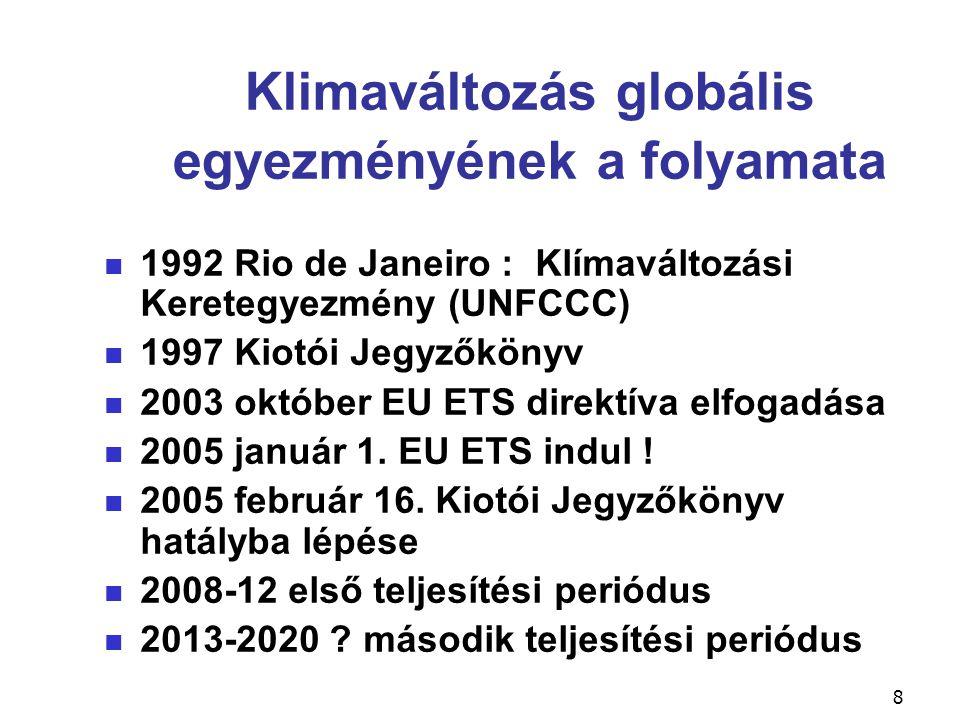 Klimaváltozás globális egyezményének a folyamata