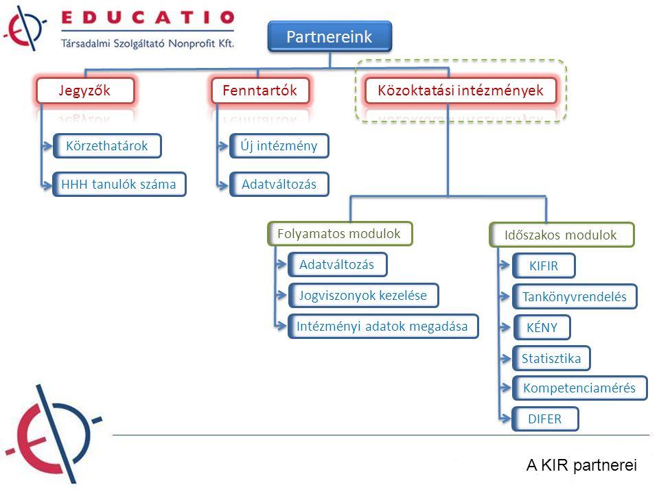 Partnereink Jegyzők Fenntartók Közoktatási intézmények A KIR partnerei