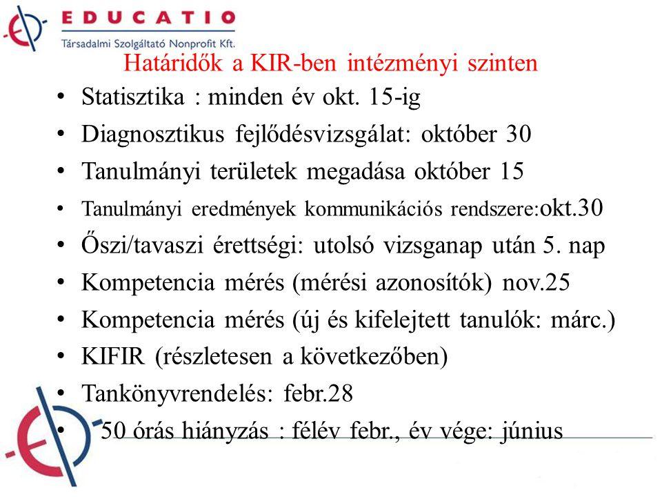 Határidők a KIR-ben intézményi szinten
