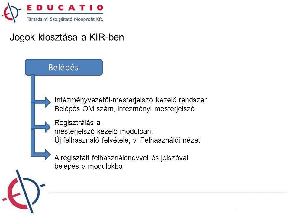 Jogok kiosztása a KIR-ben
