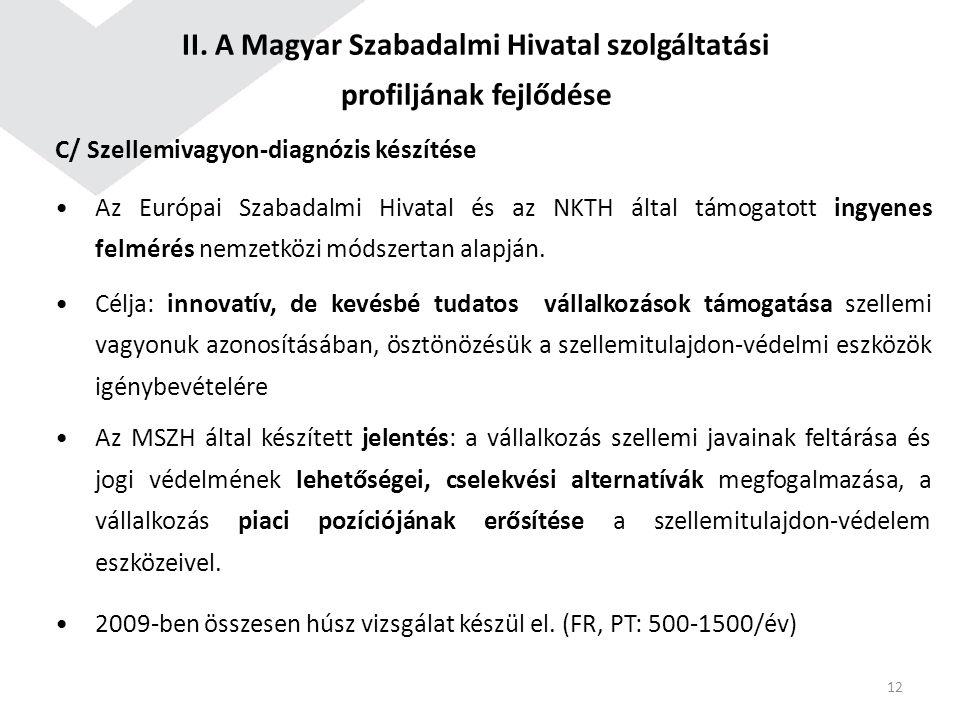 II. A Magyar Szabadalmi Hivatal szolgáltatási profiljának fejlődése