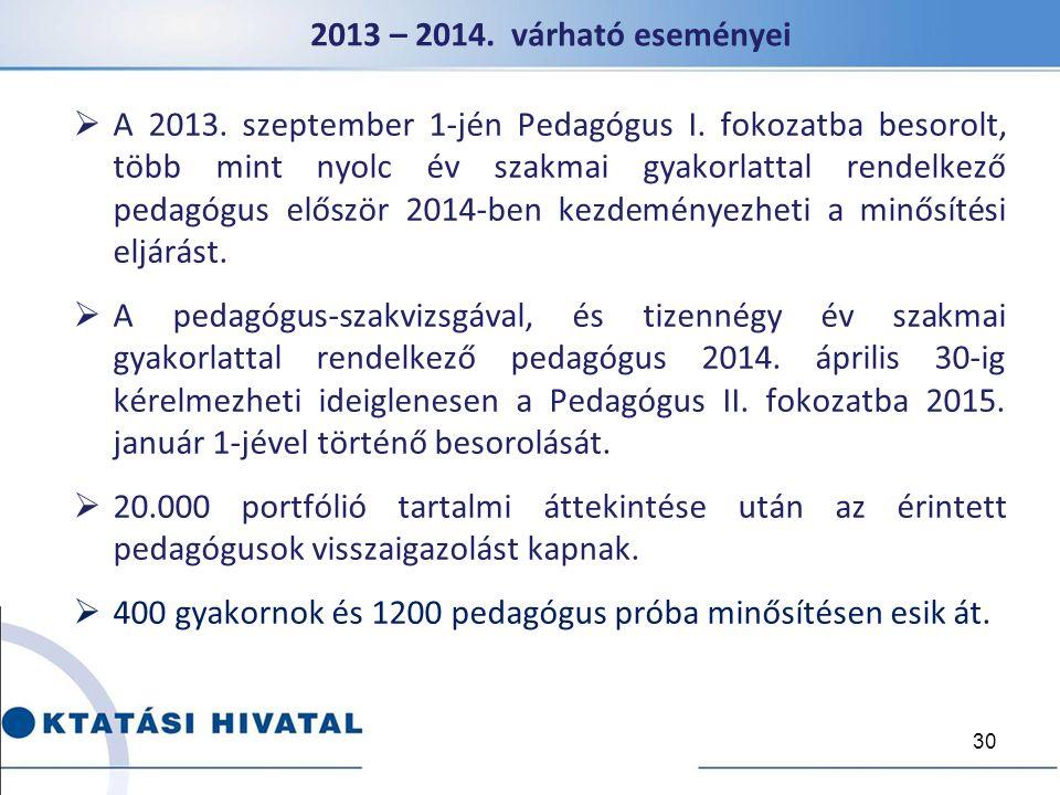 400 gyakornok és 1200 pedagógus próba minősítésen esik át.