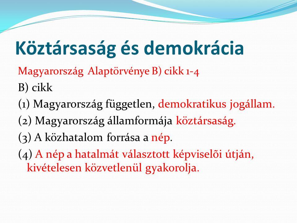Köztársaság és demokrácia