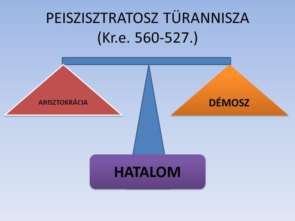 PEISZISZTRATOSZ TÜRANNISZA (Kr.e. 560-527.)