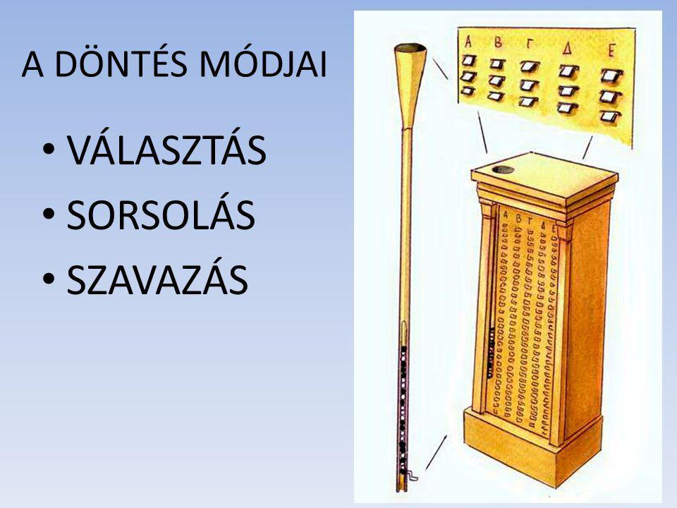 A DÖNTÉS MÓDJAI VÁLASZTÁS SORSOLÁS SZAVAZÁS