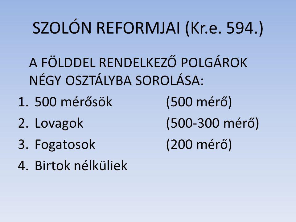 SZOLÓN REFORMJAI (Kr.e. 594.)