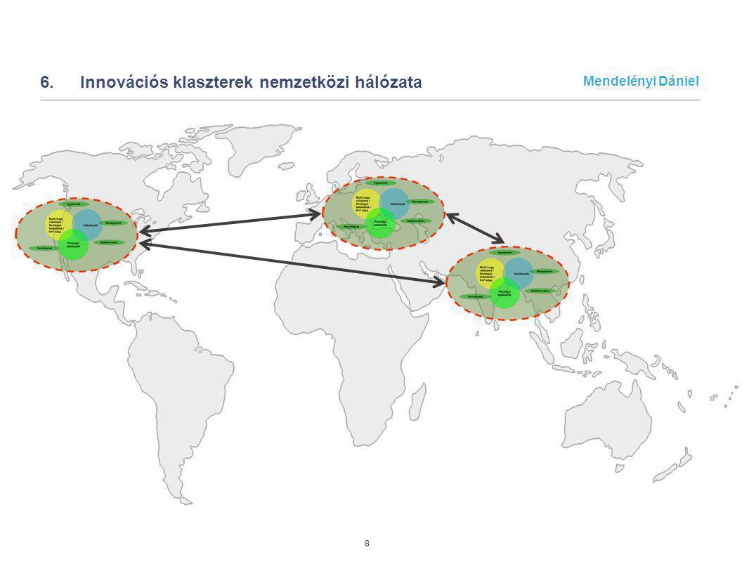 6. Innovációs klaszterek nemzetközi hálózata