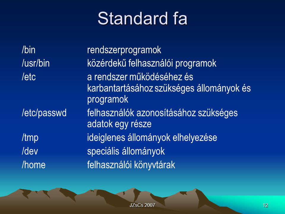 Standard fa /bin rendszerprogramok