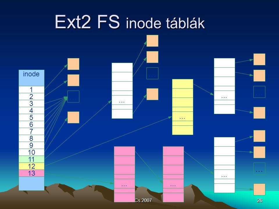Ext2 FS inode táblák ... ... ... ... inode 1 ... 2 ... 3 4 ... 5 6 7 8