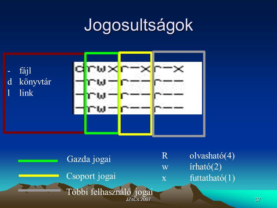 Jogosultságok - fájl d könyvtár l link R olvasható(4) Gazda jogai