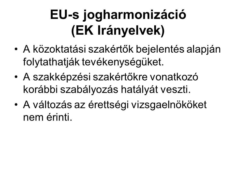 EU-s jogharmonizáció (EK Irányelvek)