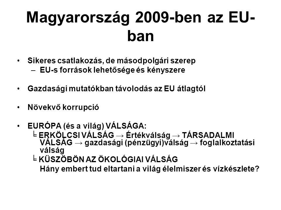 Magyarország 2009-ben az EU-ban