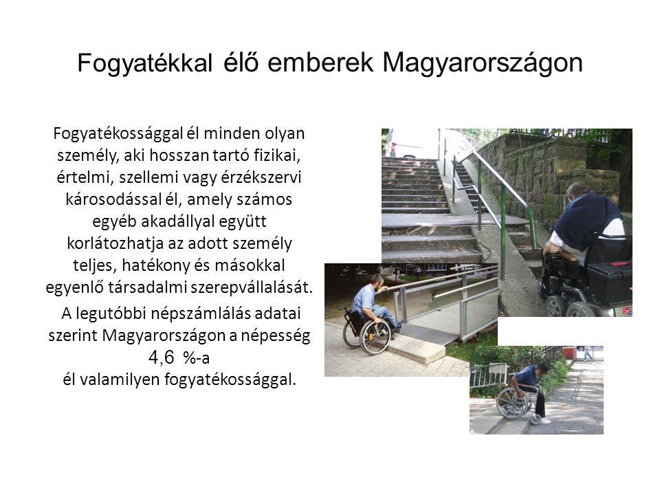 Fogyatékkal élő emberek Magyarországon
