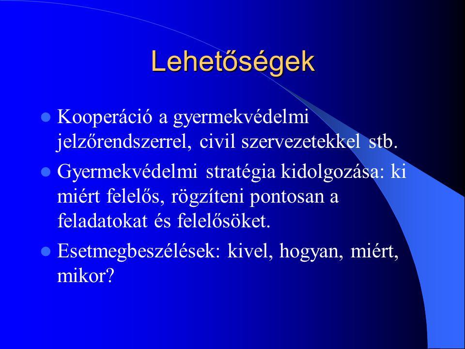 Lehetőségek Kooperáció a gyermekvédelmi jelzőrendszerrel, civil szervezetekkel stb.