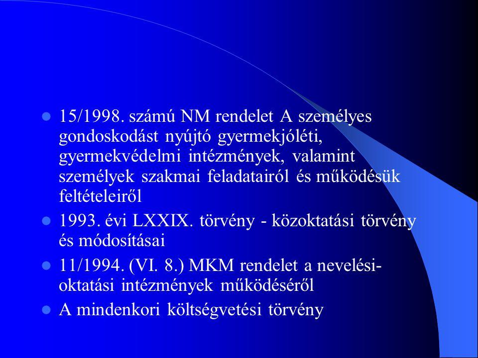 15/1998. számú NM rendelet A személyes gondoskodást nyújtó gyermekjóléti, gyermekvédelmi intézmények, valamint személyek szakmai feladatairól és működésük feltételeiről