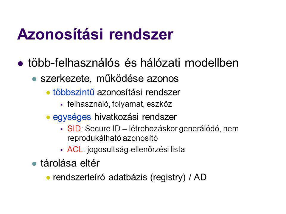 Azonosítási rendszer több-felhasználós és hálózati modellben