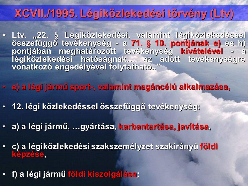 XCVII./1995. Légiközlekedési törvény (Ltv)