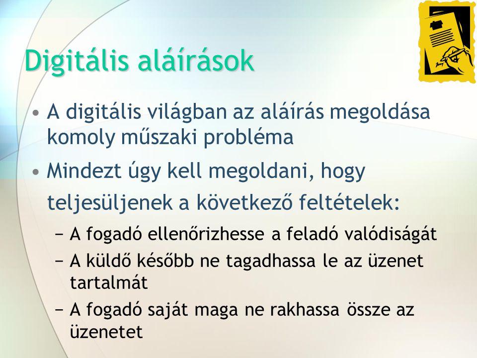 Digitális aláírások A digitális világban az aláírás megoldása komoly műszaki probléma.
