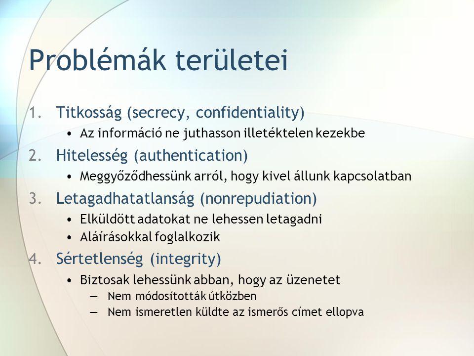 Problémák területei Titkosság (secrecy, confidentiality)